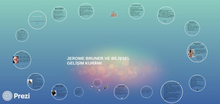 JEROME BRUNER VE BİLİŞSEL GELİŞİM KURAMI